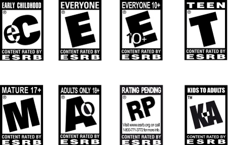 Common ESRB Ratings