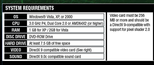System Requirements for Left4Dead