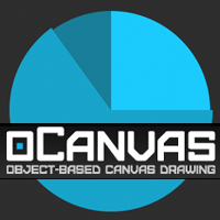 Preview for oCanvas: A jQuery- and Flash-Style Library for HTML5 Canvas