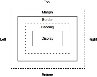 14_box_model