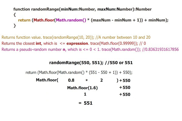 Random Number Within a Specified Range