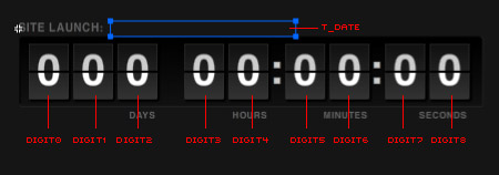 Countdown in Style With an Airport Terminal Timer