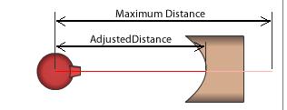 Laser_AdjustedDistance