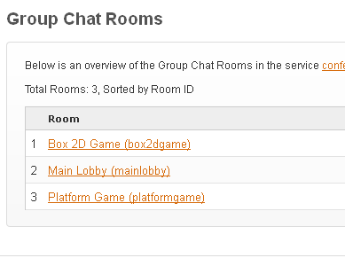 create a chat room in jabber