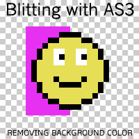 Preview for Blitting With AS3: Removing a Bitmap's Background Color