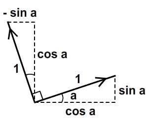 rotation explained