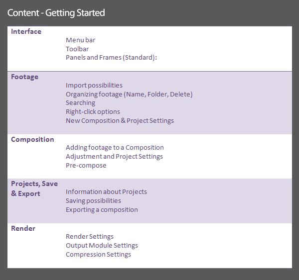 adobe premiere 6.5 tutorials in tamil pdf