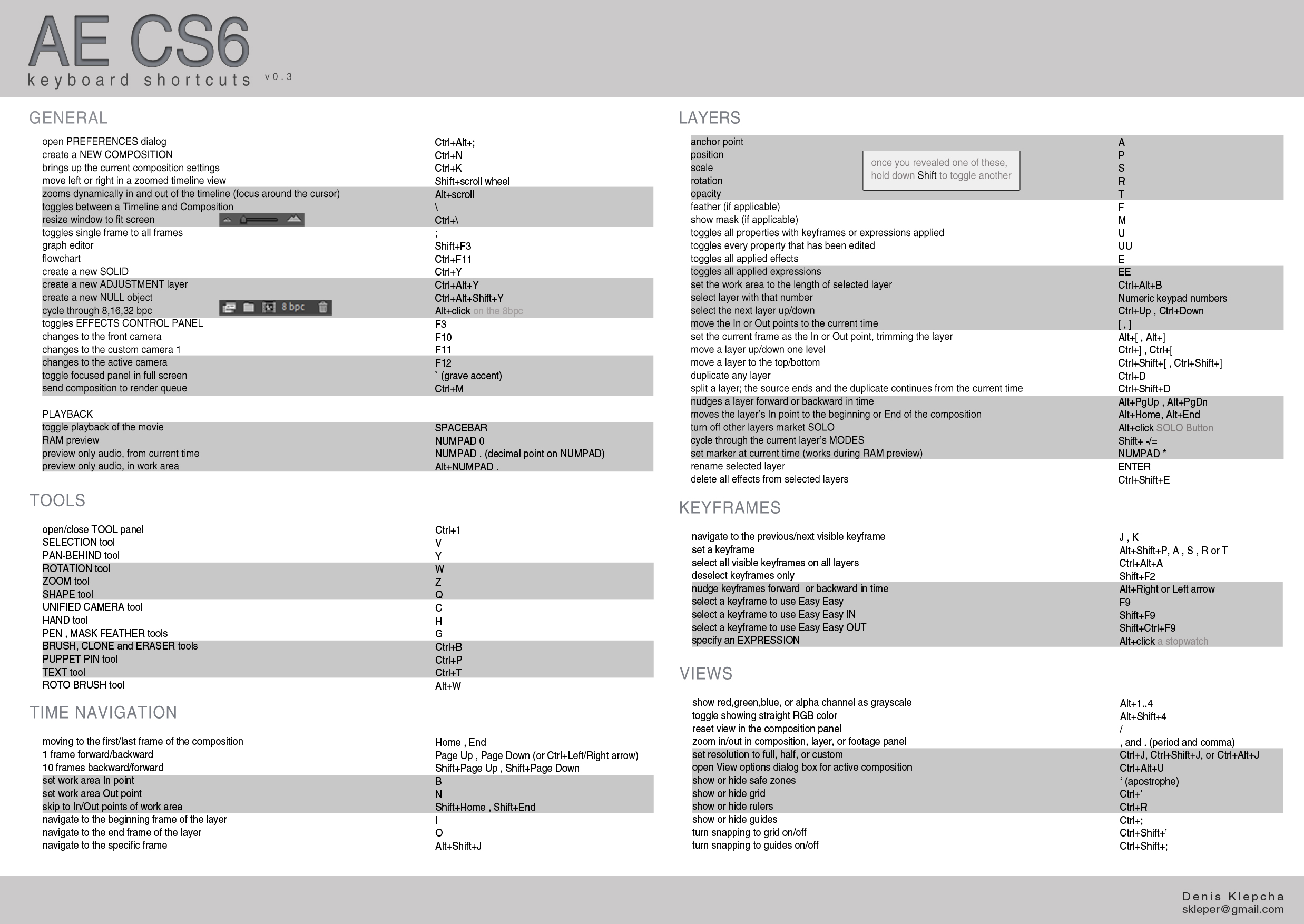 Adobe After Effects CS6 Keyboard Shortcuts