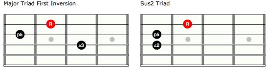 Sus2-234.3