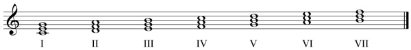 C Major triads