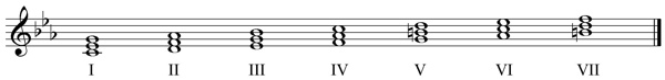 C Minor triads