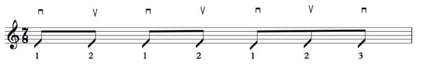 Rhythm 7:8.1