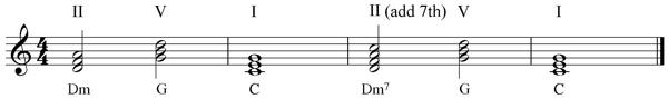 Supertonic chords