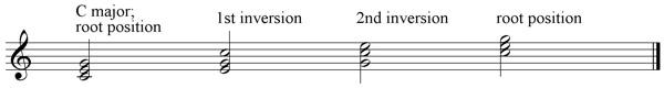 C major inversions