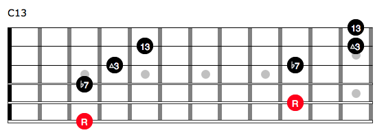 How to Play Extended Chords on Guitar