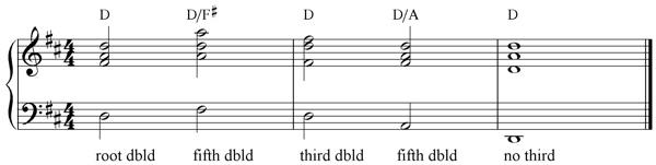 D major 4 parts