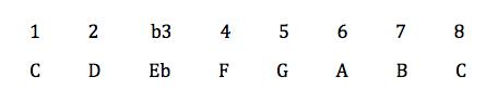 MelMin Formula