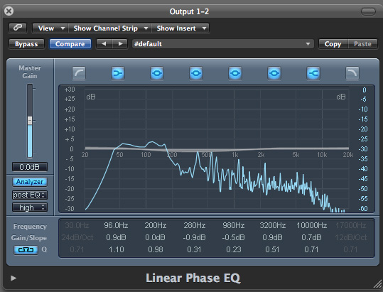 How to Master a Track in 15 Minutes or Less
