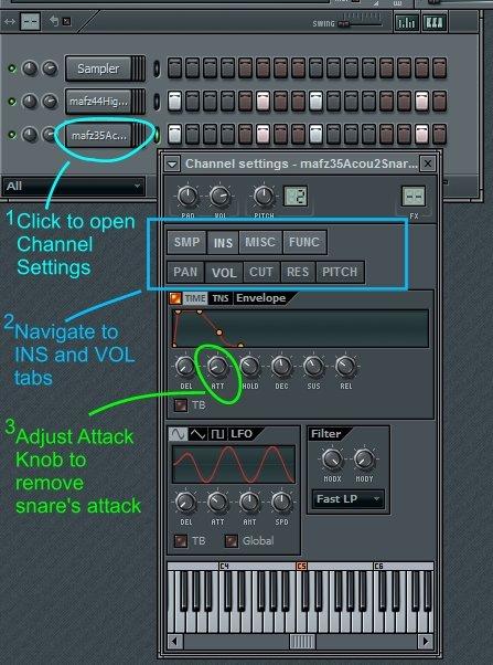 put channels pre fader fl studio