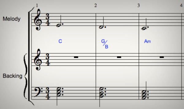 Seven Steps To Writing Memorable Melodies Part 1