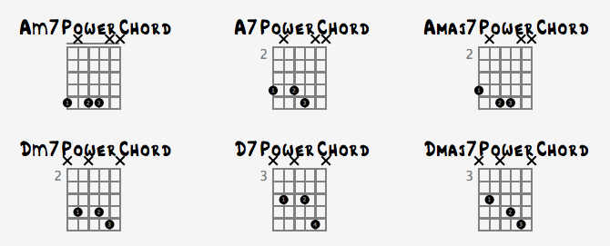 Creative Power Chords: Part Two
