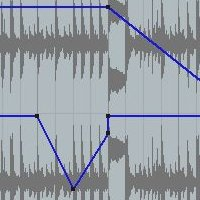 Preview for Manipulating the Amen Break in Cubase/Nuendo