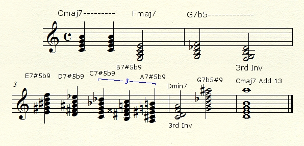 Adding Flavor To Chords Altered Dominant 7th Basix