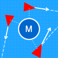 Featured image movement manager