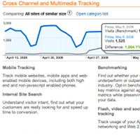Mobile analytic preview