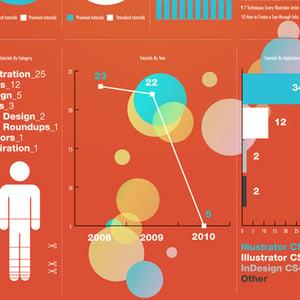 Infographic400