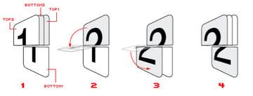 Digit Animation Diagram