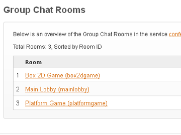 all chat rooms
