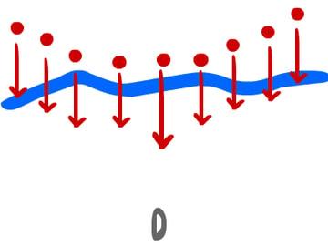 Image depicting scenario 1