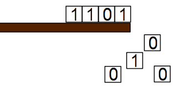 Binary representation of D4 after the bitwise shift is applied