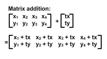 Notation of matrix addition