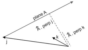using perp dot product of vectors