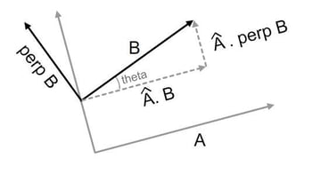 second mental picture for two formula