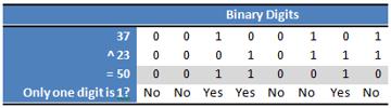 Bitwise XOR example