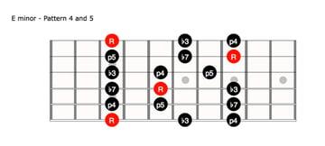 minorpentatonic-10-Pattern45