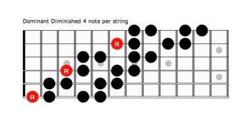 Dom. Dim 4 note