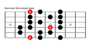 Dominant Diminished Scale