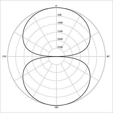 Public Domain: Figure 8 Render by Galak76