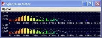 Wavelab has some useful monitoring tools (spectrum meter)
