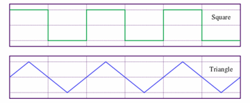 Analogue waveforms by wikipedia