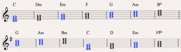 1 C and G chords