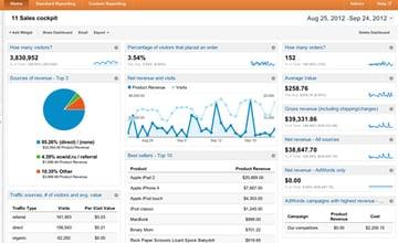google-ecommerce-analytics
