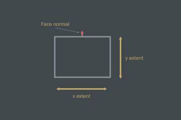 custom-physics-aabb-diagram