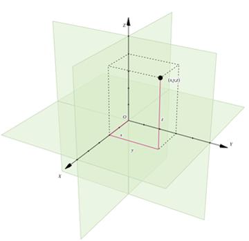 Build a 3D Graphics Engine tutorial