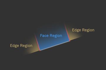 Voronoi regions of a line segment.