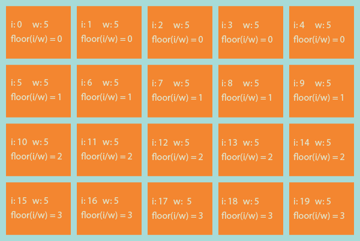 tile_grid_rows